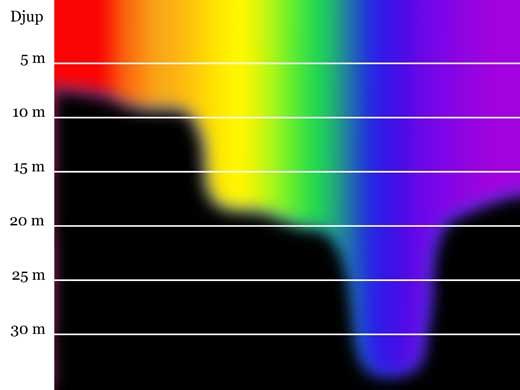 färg som börjar på a